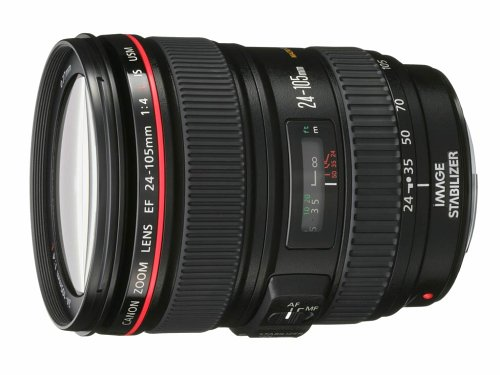 canon zoom lens blogging